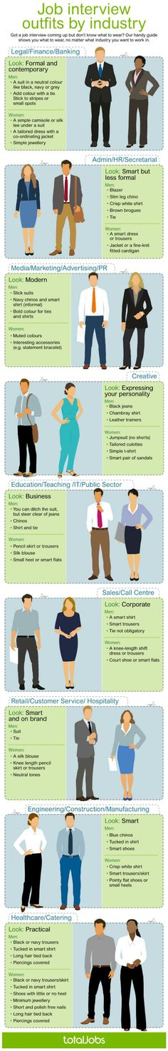 You've researched the company, but have you thought about what to wear to your next job interview? Our handy new infographic has all your job interview outfits sussed. #interviewoutfits