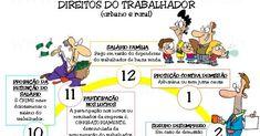 Art. 7º/CF   São direitos dos trabalhadores urbanos e rurais, além de outros que visem à melhoria de sua condição socia...