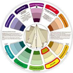 цветовой круг: