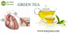 Green Tea Plant, Advanced Prostate Cancer, Curb Appetite, Observational Study, Types Of Diseases, Green Tea Benefits, Lower Blood Pressure, Facts, Heart Disease