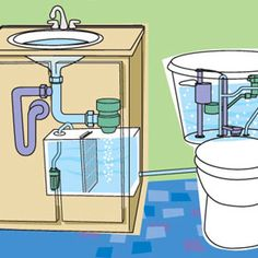 AQUS water reuse system by Sloan reuses wastewater from your sink to flush your toilet.  It is tucked in your sink cabinet and connects with a single hose to the reservoir inside the vanity to the toilet.  This eliminates waste of fresh water for flushing the toilet.  This saves 10-20 gallons per day per toilet.