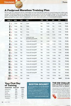 Marathon Training Plan from Runner's World