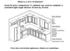 Mocha Kitchen Cabinets 10 X 10 RTA Cabinets Discount Kitchen ...
