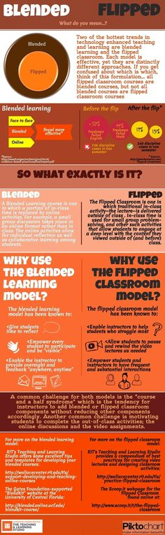Blended Learning vs. Flipping the Classroom (#INFOGRAPHIC)   #blendedlearning #flipclass