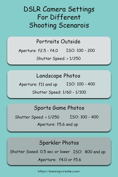 Dslr Photography Tips, Hobby Photography, Exposure Photography, Photography Lessons, Photography For Beginners, Aerial Photography, Photography Business, Digital Photography, Photography Articles
