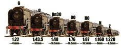 Train Scales