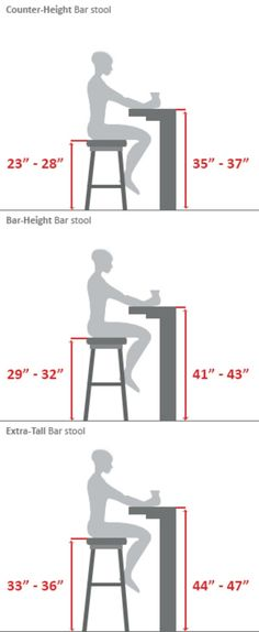 Bar Stool Buying Guide...Or the builders guide. When building desks, tables o