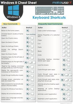 Windows has always had some awesome keyboard shortcuts designed to make our…