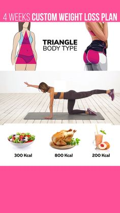 Custom Workout And Meal Plan For Effective Weight Loss! - Fitness and Exercises Fitness Workouts, Easy Workouts, Yoga Fitness, At Home Workouts, Fitness Tips, Health Fitness, Workout Routines, Pinterest Workout, Best Workout Plan