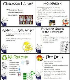 Wish I had thought of this...Duh! Procedures Power Point for beginning / start of year - This keeps the teacher on track when going over all the procedures with the kiddos! You don't have to do them all in one day, it's just a solid guide. Get it FREE from this blog!