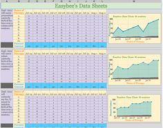 easybee easy bee google docs freebies data collection charts