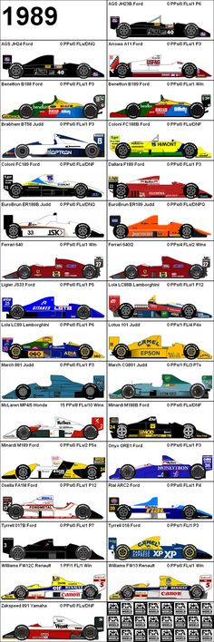 Formula One Grand Prix 1989 Cars