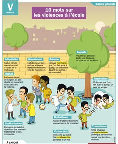 Lexique : Violence à l'école French Articles, French Resources, Ap French, Learn French, French Teacher, Teaching French, Vocabulary Instruction, French Education, French Expressions