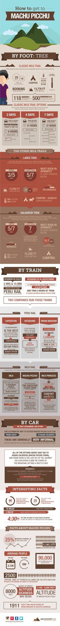 Travel Peru l How to Get to Machu Picchu (Infographic) l @perutravelnow | #travel #traveltips #peru #machupicchu