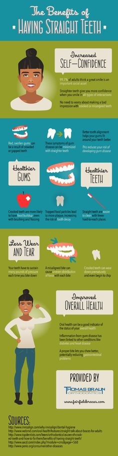 #dental #infographic