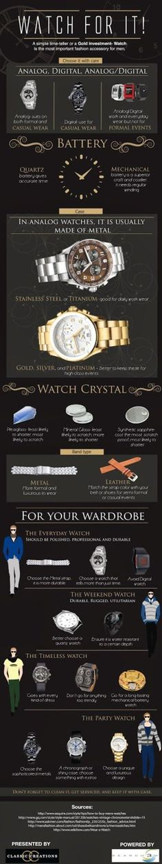 "The infographic titled ""Watch for it!"" from Classic Creations Jewellers shares information about Men's watches. This infographic will be useful for them to know about how to wear a watch properly."