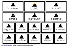 Psicogrammatica Montessori: classificazione dei nomi – Lapappadolce Language Arts, Writing, Reading, Homeschooling, Cards, Activities, Speech Language Therapy, Italy, Reading Books
