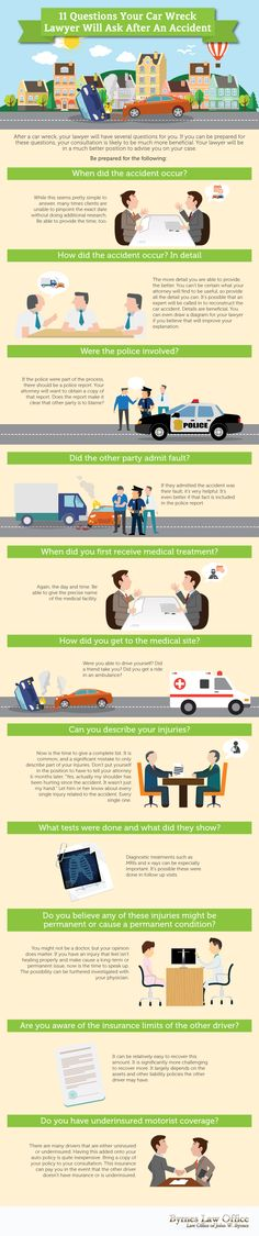 """Car Wreck Lawyer Questions """"Info-Graphic"""" 
