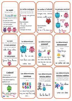 Gadgets 91375 The keychains lessons - Site de jauraisduetrefleuriste! French Language Lessons, French Language Learning, French Lessons, Autism Education, Montessori Education, Technology World, Futuristic Technology, Technology Gadgets, Visual Learning Strategies