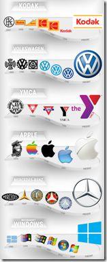 Corporate Logo Evolution