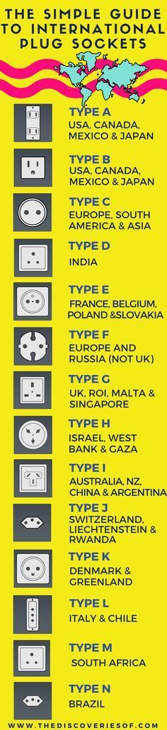 Planning to travel the world? Don't forget our handy guide to international plug socket types. All the international sockets at a glance. Travel tips and essentials. Read the full guide now. Packing I Accessories I Travel Gadgets I Organization #infographic #travel #traveltips