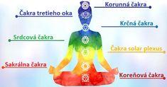 How To Awaken Your Seven Chakras Sacral Chakra, Throat Chakra, Chakra Healing, Crystal Healing, Chakra Meditation, Kundalini Yoga, Buddhist Meditation, Buddhism, Reiki