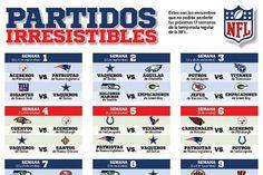 #Infografia #Partidos irresistibles de la #NFL vía @candidman Estos son los encuentros que no podrás perderte las próximas 17 semanas de la #Temporada2015 regular de la #NFL.
