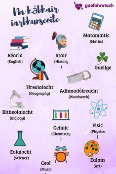 Na hábhair iarbhunscoile (Secondary school subjects) Irish Language, School Subjects, Secondary School, Art Music, Languages, Geography, Grammar, Biology, Chemistry