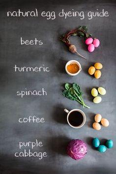Utilisez les ingrédients de votre frigo et de votre garde-manger pour colorer vos oeufs de Pâques! (en anglais)