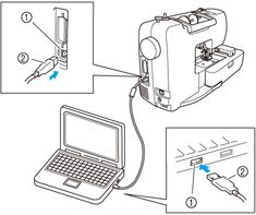 How to transfer .pes files to embroidery machine.