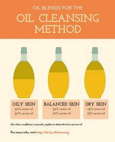 Oil Blends for OCM –The Oil Cleansing Method and 6 Other Uses For Castor OIl | Hildablue