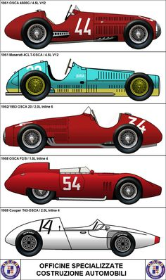 Formula One Grand Prix OSCA
