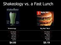 Shakeology vs. Fast Lunch