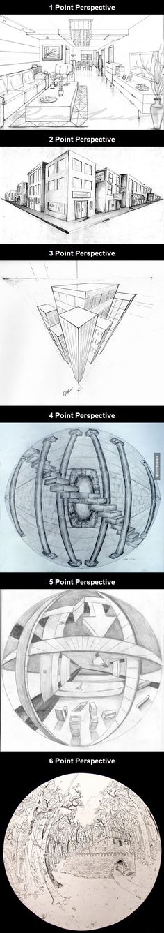 "Perspective Drawing - The sixth illustration is actually missing a vanishing point, making it a five-point perspective drawing. The first five vanishing points are up, down, left, right, and forward. The sixth vanishing point is ""backward,"" or behind, so a complete drawing includes the opposite view as well. These drawings are usually two circles next to each other."