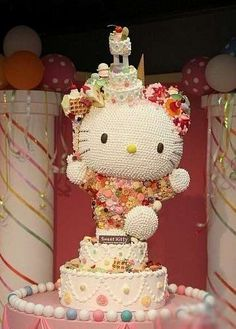 Hello Kitty Candy Cake