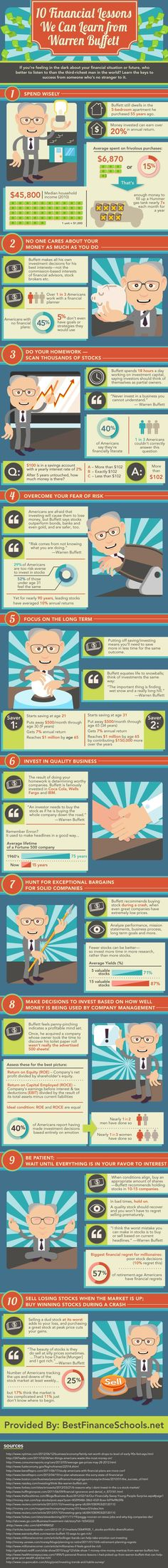 10 Money Lessons Warren Buffett Can Teach Us    Read more: http://www.businessinsider.com/10-financial-lessons-we-can-learn-from-warren-buffett-infographic-2012-8#ixzz22dIEIKtB