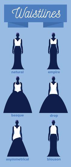 15 Charts Every Bride-To-Be Needs To Pin To Their Wedding Board Right Now 15 Diagramme, die jede werdende Braut sofort an ihrem Hochzeitstafel anheften muss