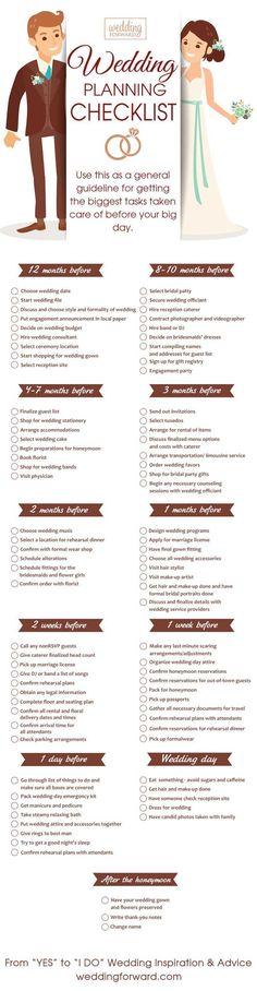 Month Wedding Planning Timeline  Wedding Planning Timeline