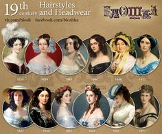 19th Century Women's Hairstyles and Headwear [1835-1871] Source
