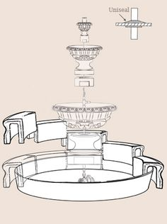 The Fiore Pond Modular Fountain Basin will simplify adding an estate fountain to your home without sacrificing. This high quality basin will complement any luxury fountain you could desire, while simplifying installation. Water Fountain Design, Garden Water Fountains, Water Garden, Compound Wall Design, Landscape Stairs, Diy Water Feature, Cement Garden, Porch And Balcony, Italian Garden