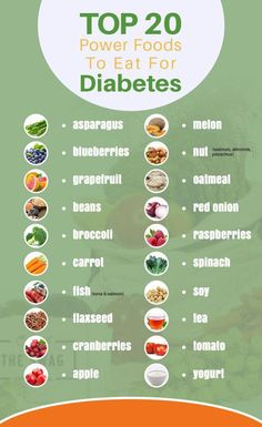 20 Top Power Foods to Eat for Diabetes Connie Walker Diabetic recipes Knowing the signs beforehand makes it easier to recognize them. Most hypoglycemic episodes occur when blood sugar is below 70 mg/dL. Have a quick acting Diabetic Food List, Diet Food List, Food Lists, Diabetic Recipes, Diet Recipes, Pre Diabetic Diet Plan, Diabetic Snacks Type 2, Diabetic Menu Plans, Diabetic Breakfast Recipes