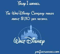 126 Best Facts About Disney Images Disney Stuff Disney Girls