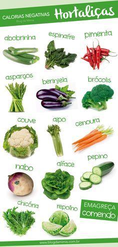 calorias-negativas-hortaliças-blog-da-mimis-michele-franzoni