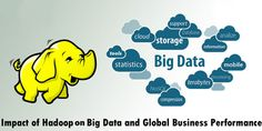 Get Hadoop Certification and enter the world of Data Analytics whose demand will increase by 7X by 2020. Get Hadoop Training and Project Experience from In-person classes by Certified Consultants working for Fortune 500. #bigdatacertification http://www.tscer.org/houstontrainingcourses/hadoop-certification-training-big-data-analytics-course/