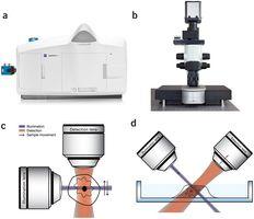 Current light-sheet microscopes.