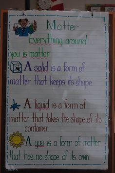 My Teaching Heart: Matter- solid liquid gas