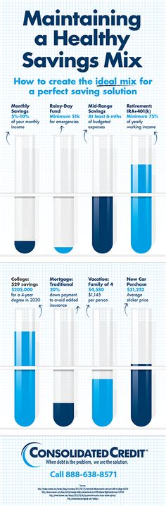 Saving money isn't just about putting money away. It's about knowing where you need to save and planning strategically for short-term and long-term financial challenges that you face. If you have a rainy day fund but no retirement strategy, then you are shortchanging your future prospects. On the other hand, if you have retirement savings but can't save up for down payments on things like a new car or home, then you'll struggle in the here and now.