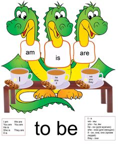 English Activities For Kids, English Grammar For Kids, English Phonics, Learning English For Kids, Teaching English Grammar, English Worksheets For Kids, English Lessons For Kids, Kids English, English Idioms