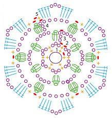 crochet mandala patterns - Google Search