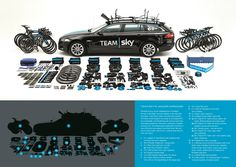 Tour de France 2014: infographic - inside the Team Sky car